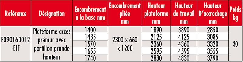 Tableau plateforme grande hauteur accès prémur PAP