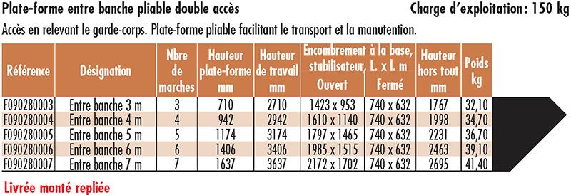 plateforme entre banche pliable double accès